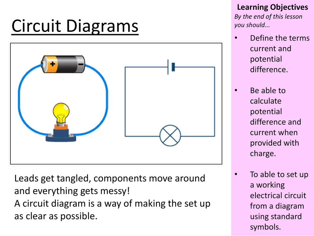 Use The Idea Of Static Electricity To Explain Ppt Download Circuit Diagram Using Standard Symbols Learning Objectives By End This Lesson You Should Define Terms 6 Diagrams