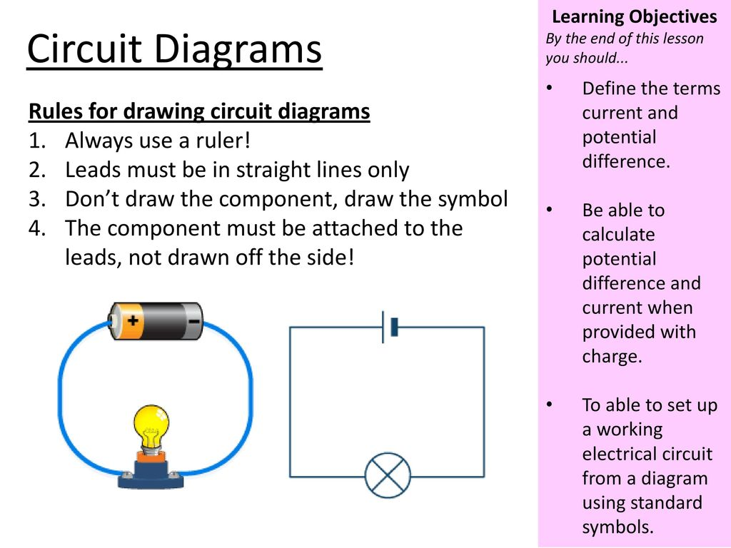 Use The Idea Of Static Electricity To Explain Ppt Download Drawing Electrical Diagrams 6 Circuit Rules For