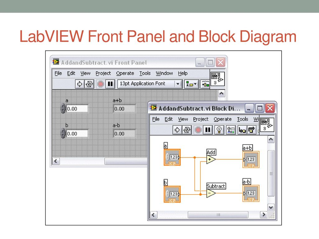 Function Generator Remote Control Ppt Download Block Diagram Of 5 Labview Front Panel And