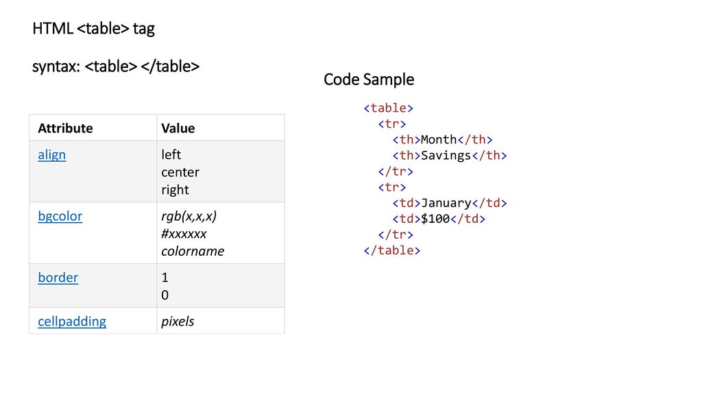 Html Table Tag Syntax Table Table Ppt Download
