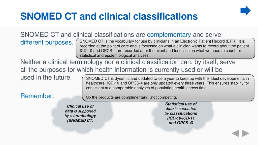 SNOMED CT and clinical classifications