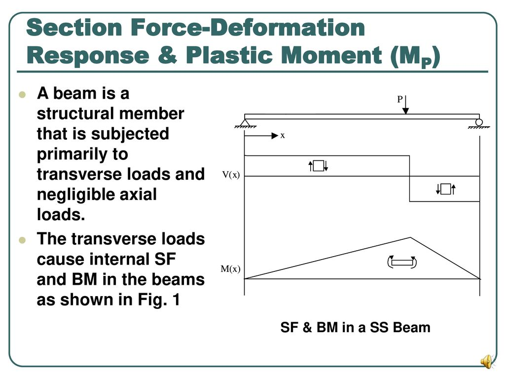 Design Of Beams For Flexure Ppt Download Moment Diagram Triangular Load Besides Simply Supported Beam Section Force Deformation Response Plastic Mp