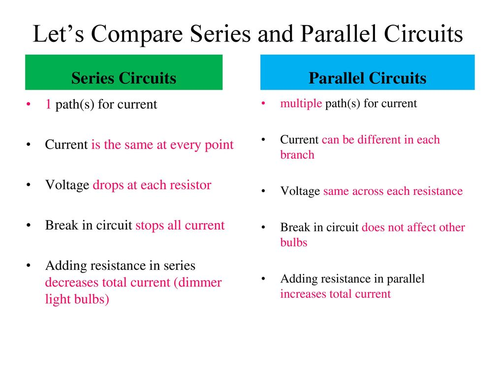 Series And Parallel Circuits Ppt Download Voltage Drop In A Circuit Lets Compare