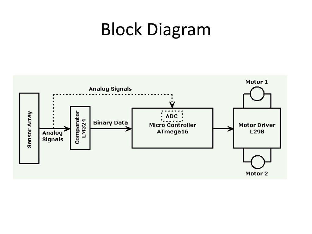 Academic Year Line Follower Ppt Download Atmega16 Robot 5 Block Diagram