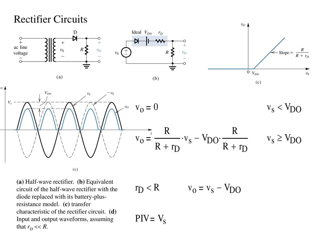 Diodes Introduction Textbook Cd Ppt Download Do Work In A Circuit On Half Wave Rectifier Diode Schematic Circuits