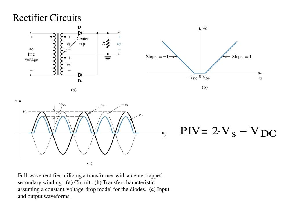 Diodes Introduction Textbook Cd Ppt Download Waveform From Diode Rectifier Circuit It Can Be Seen The Circuits