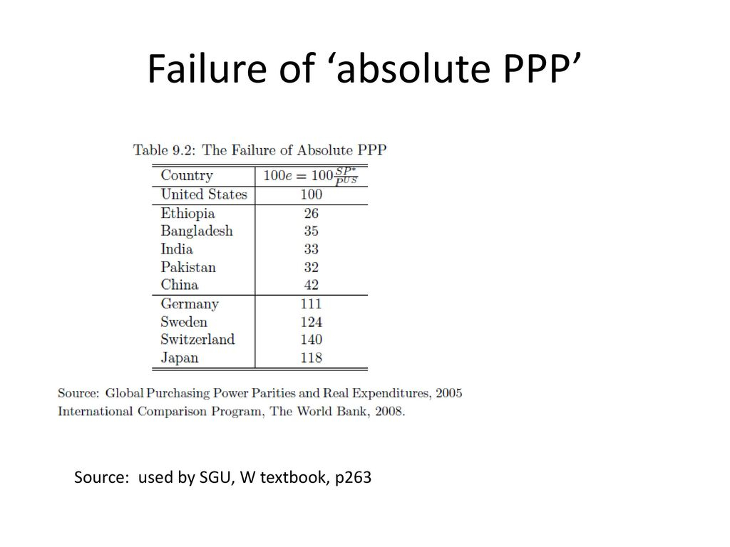 problems of ppp plan of safelite The ppp method: presentation, practice and production  or simply ppp,  on the board and the teacher helps with any pronunciation problems there might be during.