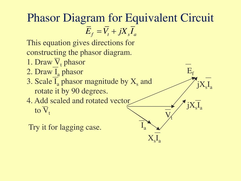 How to draw a phasor diagram to scale auto wiring diagram today module g1 electric power generation and machine controls ppt download rh slideplayer com phasor diagram calculator phasor diagram rlc circuit ccuart Images