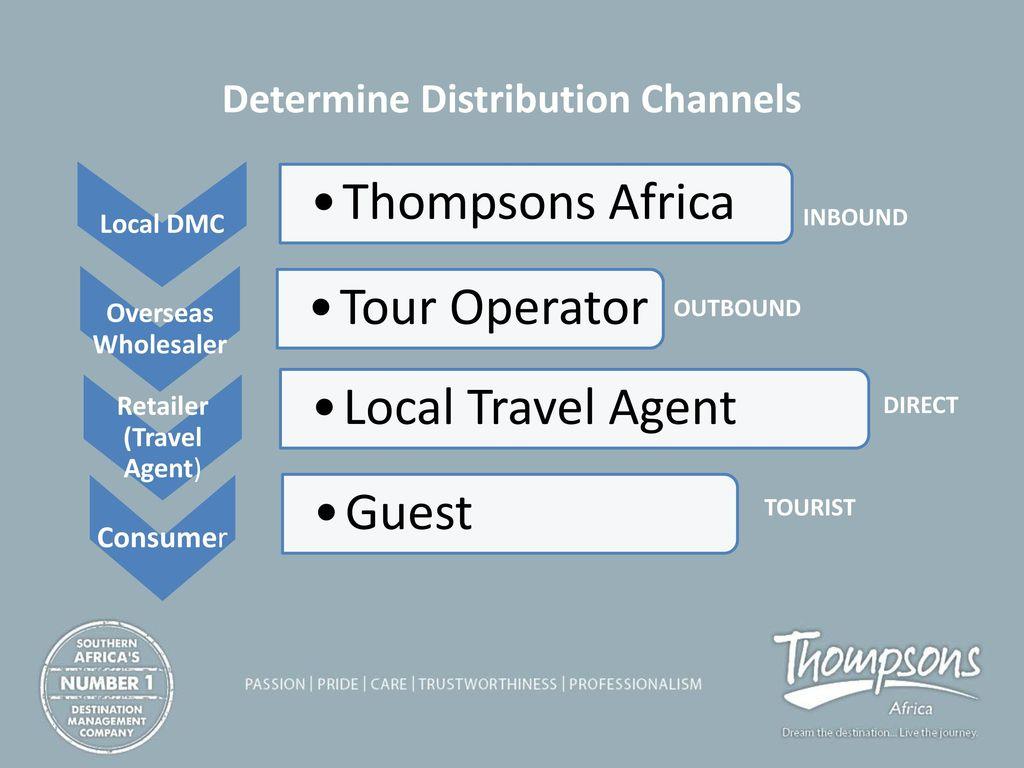 define outbound tour operators