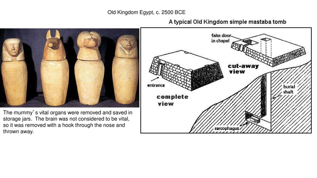 When the earliest ancient Egyptians buried their dead in small pits or.