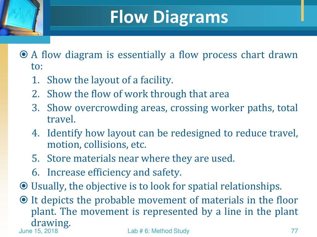 Work Study Method Ppt Download Process Flow Diagram Layout 77
