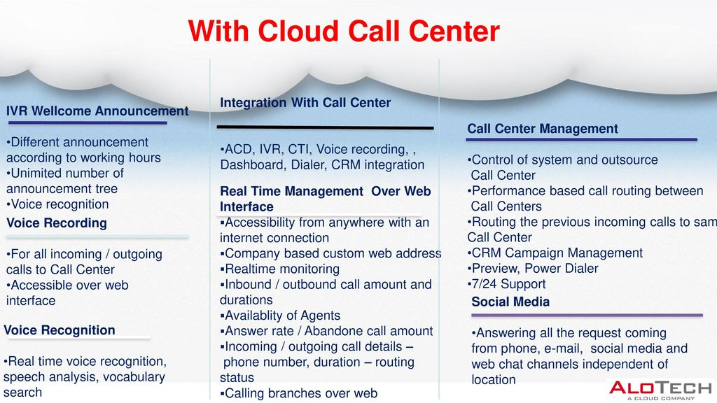 ALOTECH Cloud Call Center Solutions - ppt download