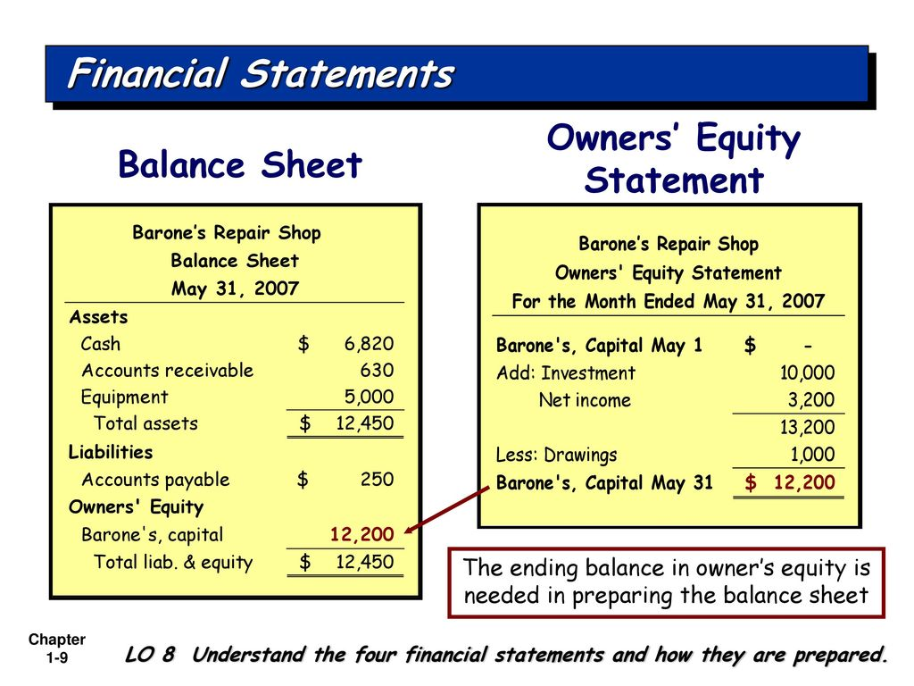 financial statements) accounting principles, eighth edition - ppt
