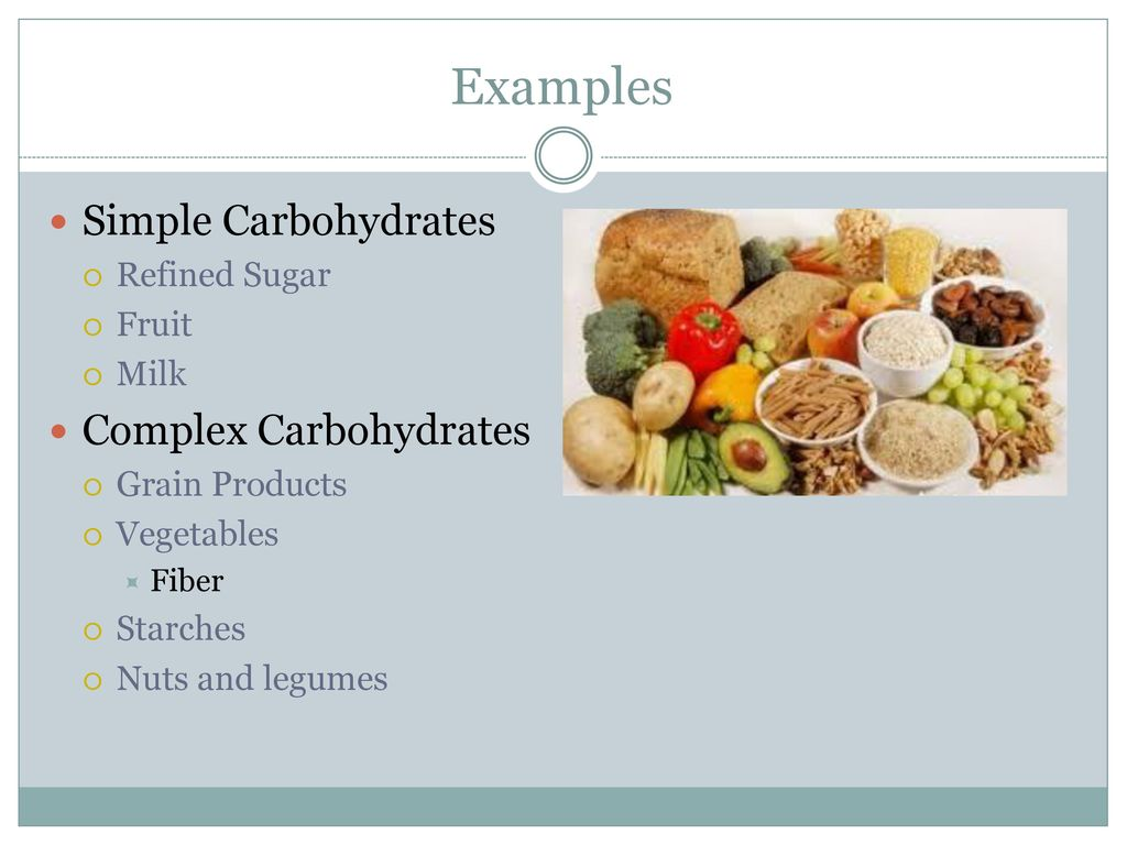 what are carbs - HD1024×768