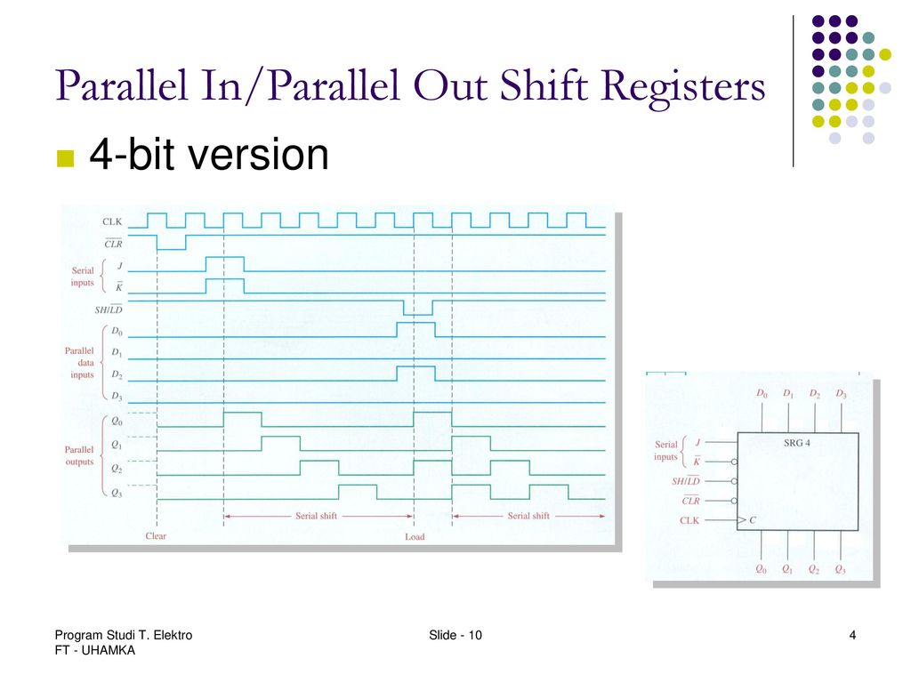 Parallel In Serial Out Shift Registers Ppt Download
