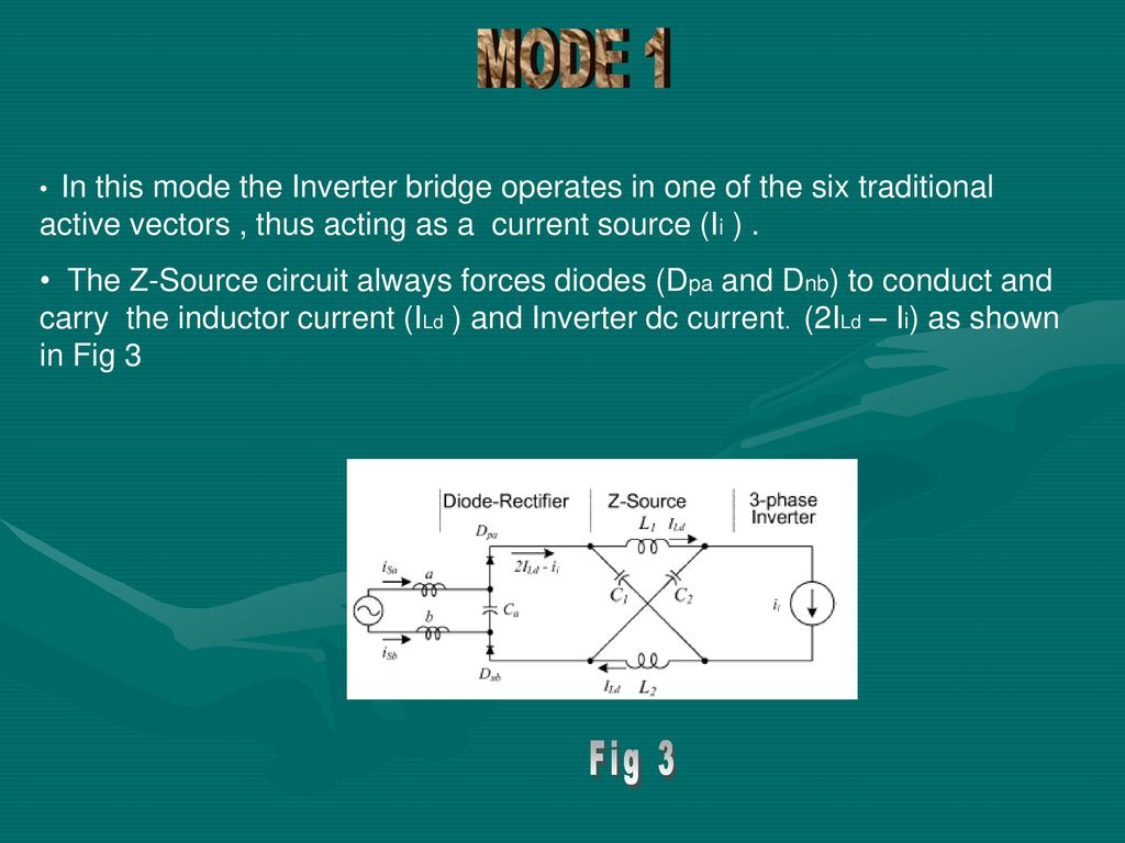 Impedence Source Inverter For Motor Drives Ppt Download Constantcurrentsourceconverter Basiccircuit Circuit Diagram Mode 1 In This The Bridge Operates One Of Six Traditional Active