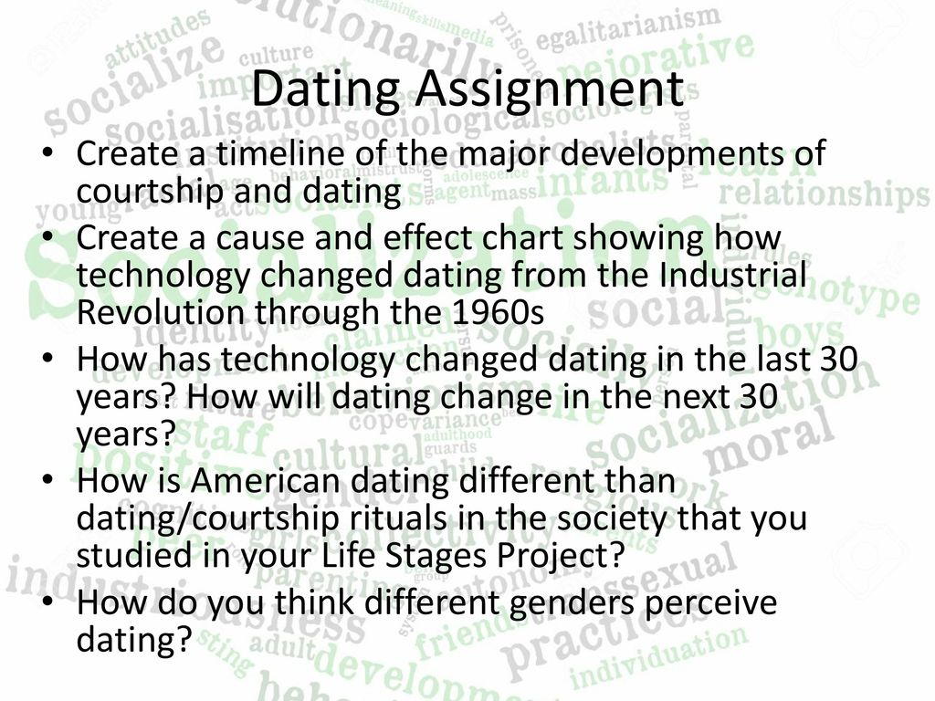 How has dating changed in the last 30 years