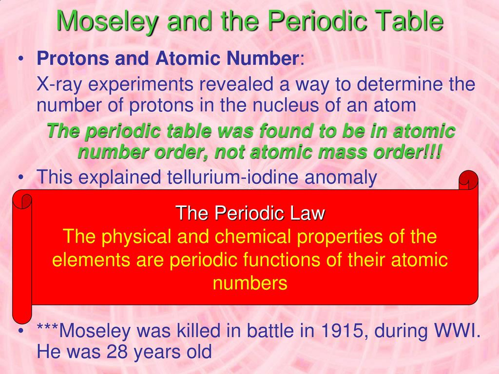 Chapter 5 the periodic law ppt download moseley and the periodic table urtaz Choice Image