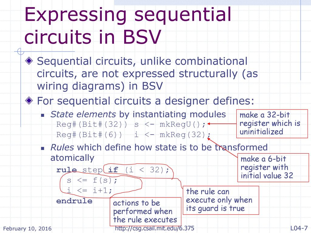 Sequential Wiring Diagram Folded Combinational Circuits As An Example Of Expressing In Bsv