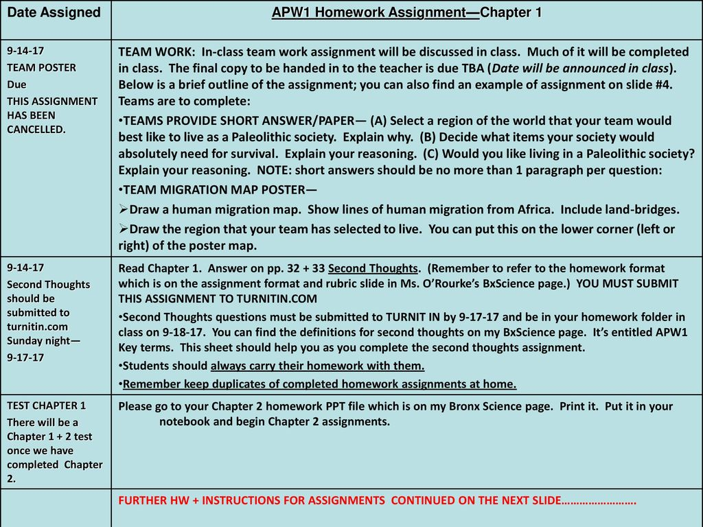 APW1 Homework Assignment—Chapter 1 - ppt download