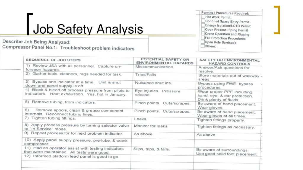 Job Safety Analysis  - ppt download