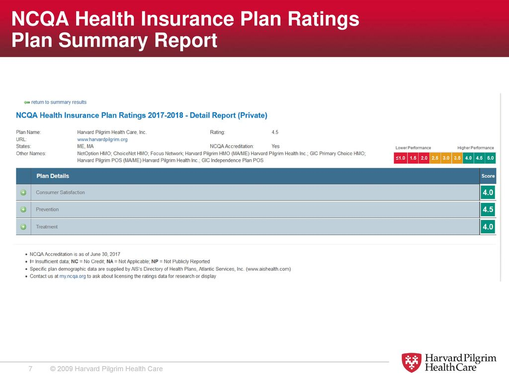 NCQA Health Insurance Plan Ratings Plan Summary Report