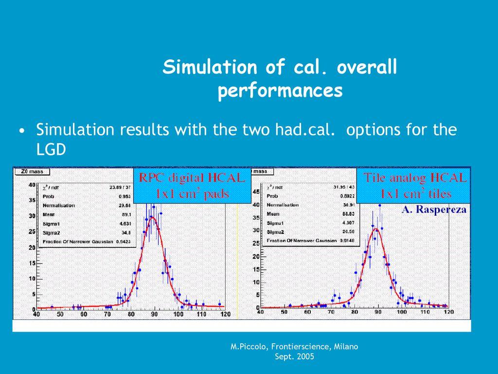 The International Linear Collider program. - ppt download