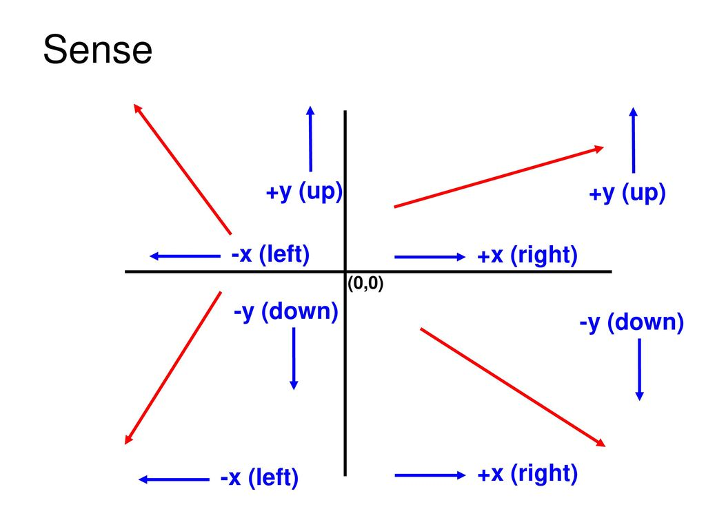 Trigonometry Computer Integrated Manufacturing - ppt download
