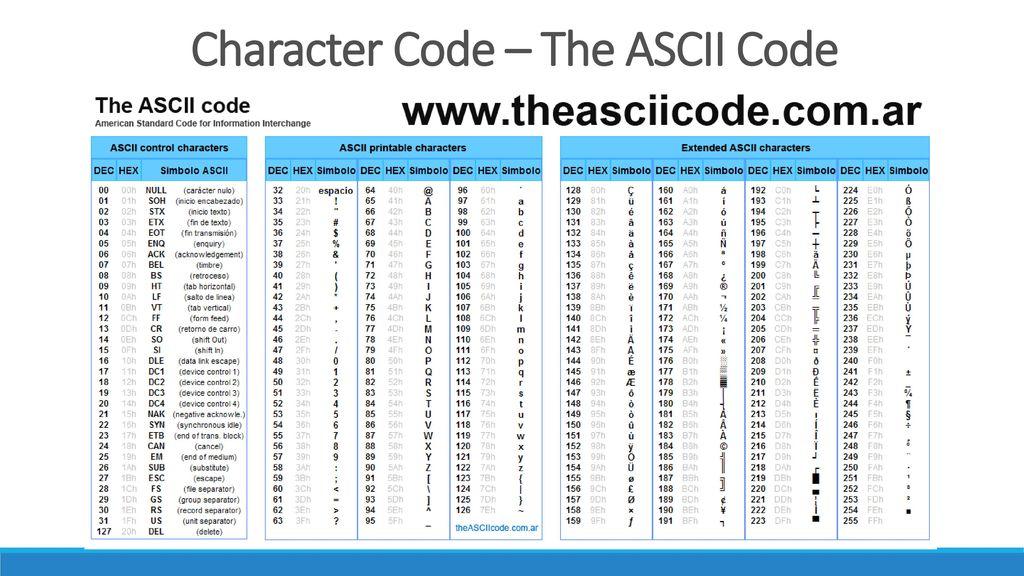 asci code herz