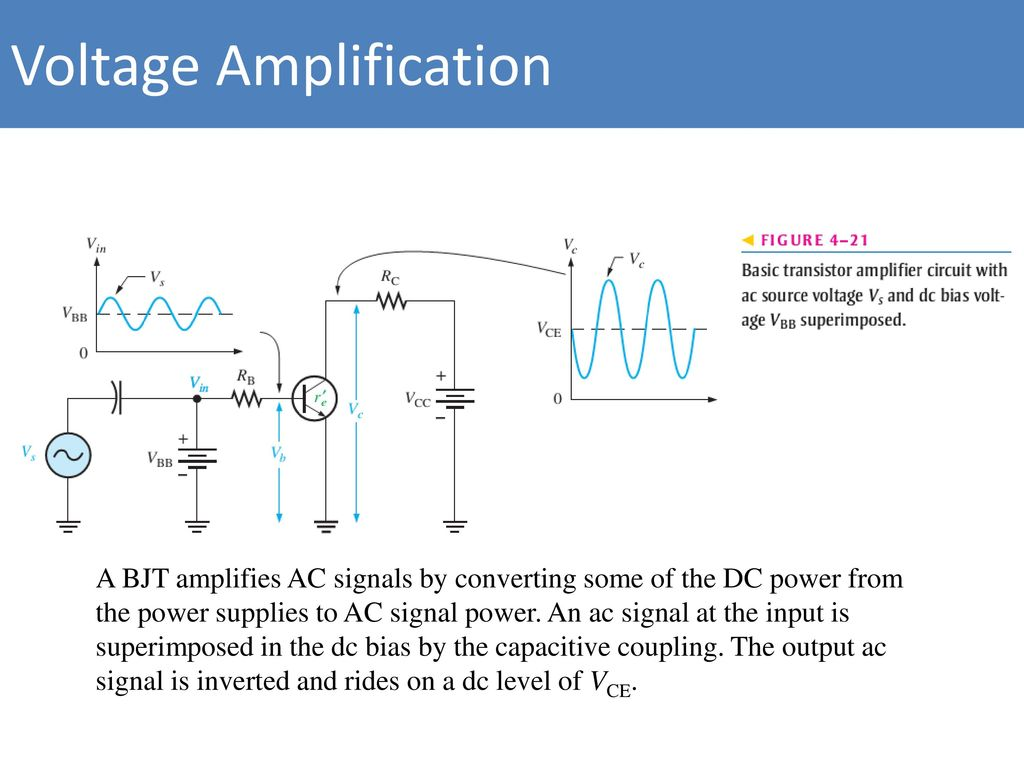 Eele 2321 Electronics Spring 2013 Bipolar Junction Transistor Supply Bias Level At Ac The Circuit Looks Like Your Basic Inverting Voltage Amplification