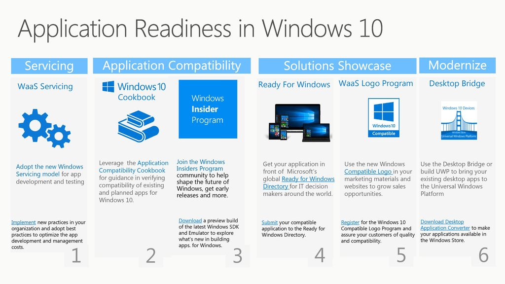 Develop and support applications in Windows as a Service