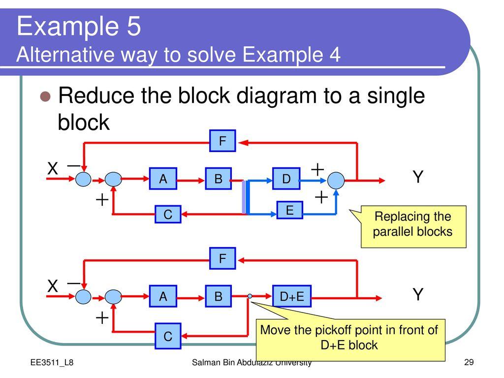 Salman bin abdulaziz university ppt download example 5 alternative way to solve example 4 ccuart Gallery