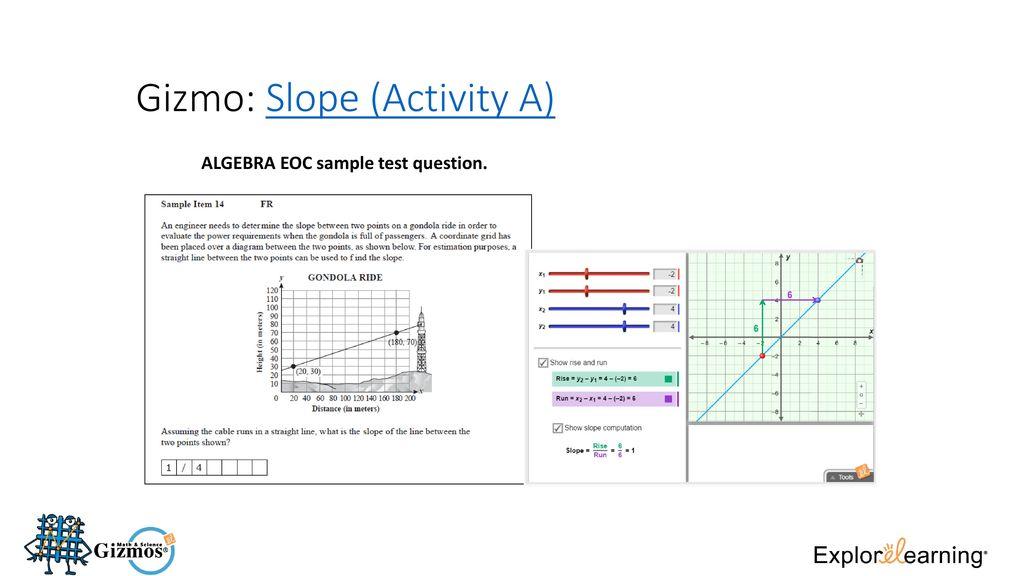 state of florida high school math ppt download rh slideplayer com