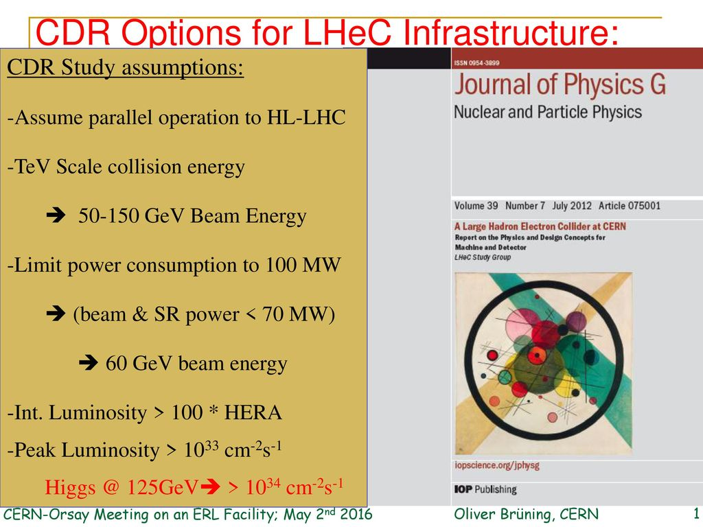 CDR Options for LHeC Infrastructure: - ppt download