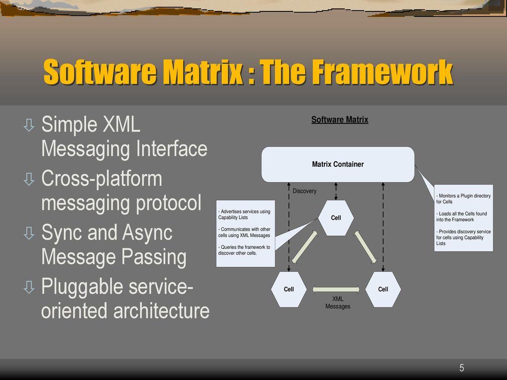 Cross Platform Development using Software Matrix - ppt download