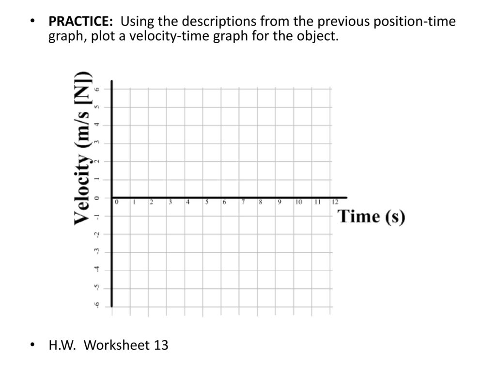 Worksheets Position Time Graph Worksheet position time graphs can be represented on a practice using the descriptions from previous graph plot velocity