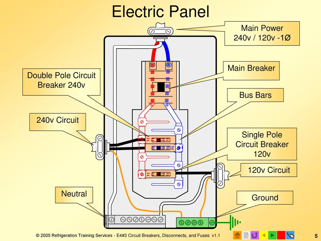E4 Hvacr Electrical Installation Ppt Download Fuse Panel Diagram Of Pole 3 5 Electric