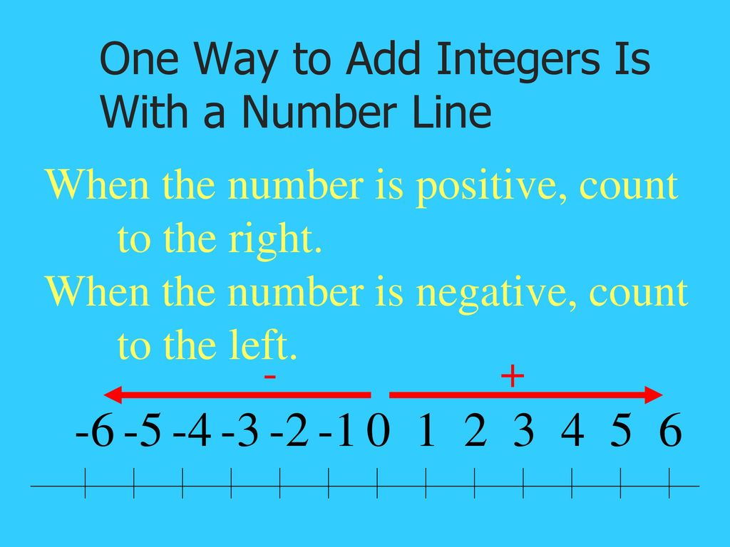 Interesting Integers! REVIEW - ppt download