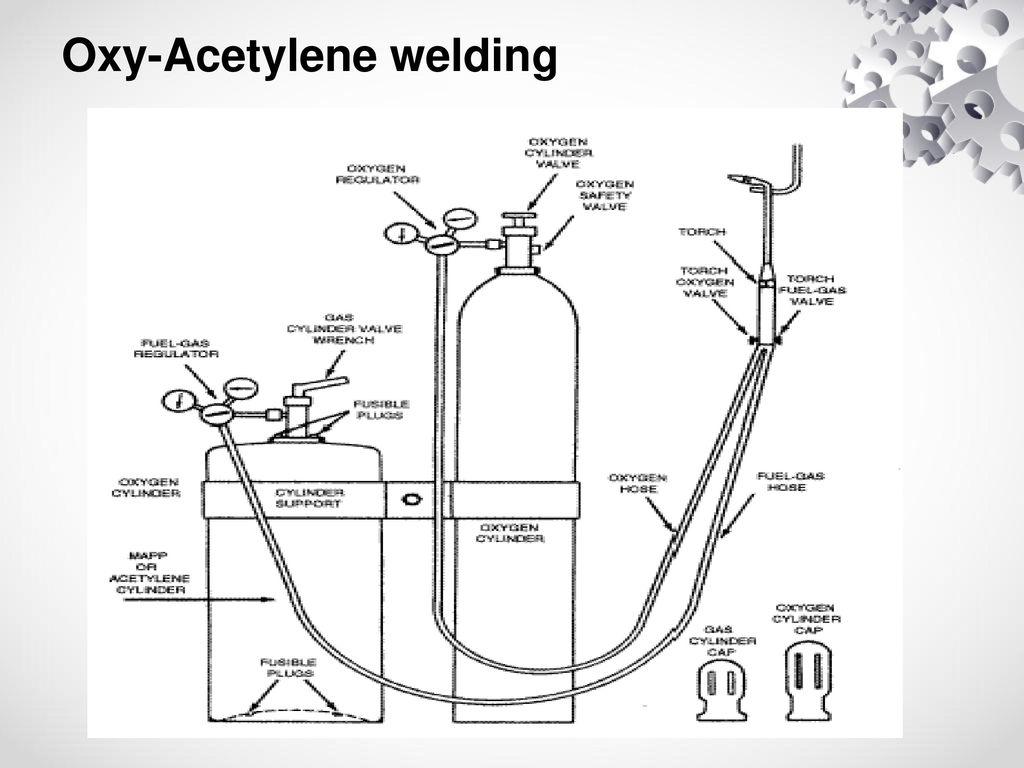 Oxy Acetylene Welding Equipment Diagram Wiring Library 11