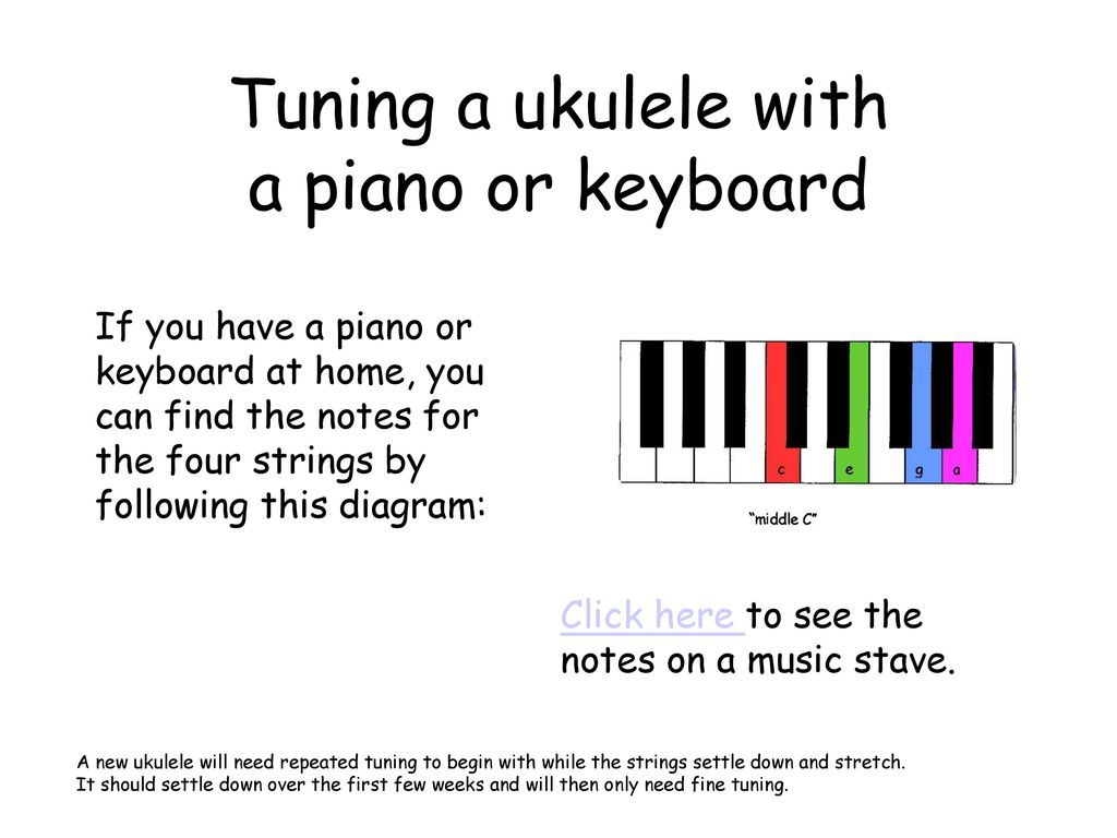 Introducing The Ukulele Ppt Download Uke Fretboard Diagram Tuning A With Piano Or Keyboard