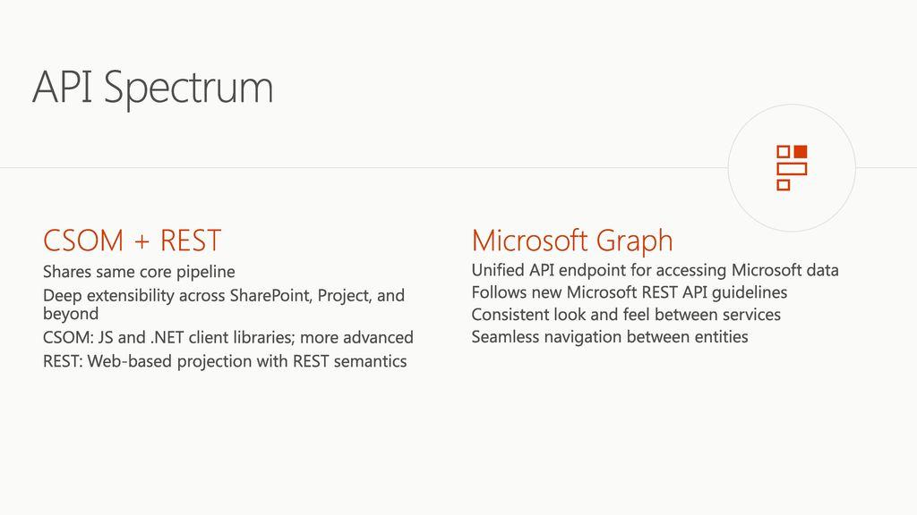 Microsoft Ignite /17/2018 4:41 AM BRK ppt download