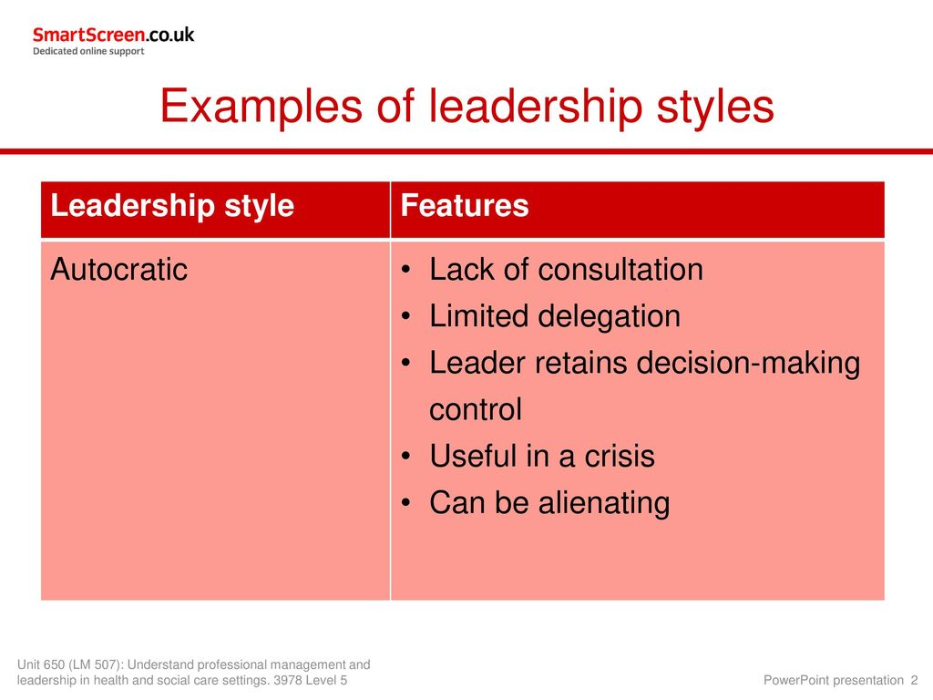 Examples of leadership styles - ppt download