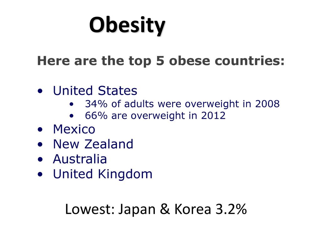 top overweight countries