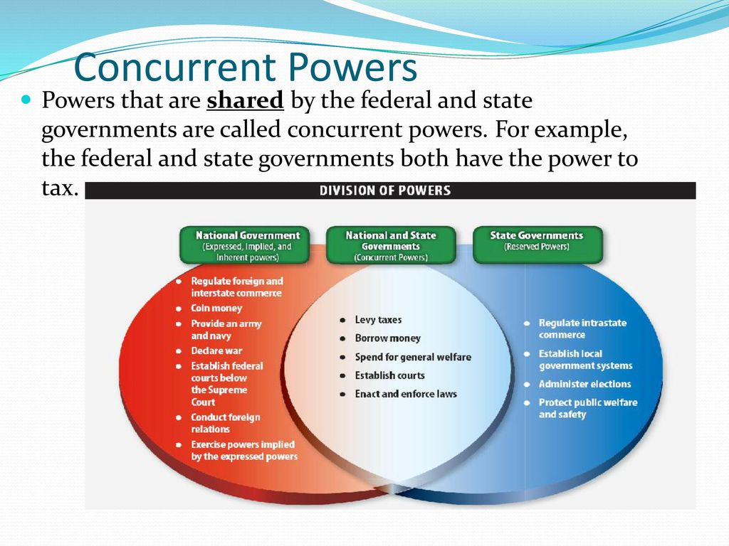 Examples of concurrent power
