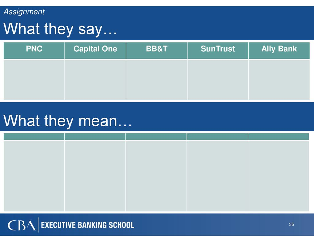 Strategic Choices in Banking Case Study - ppt download
