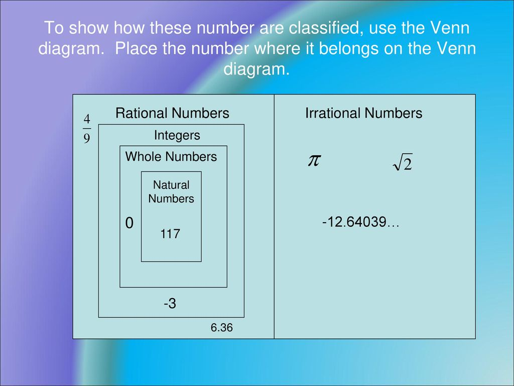 to show how these number are classified, use the venn diagram