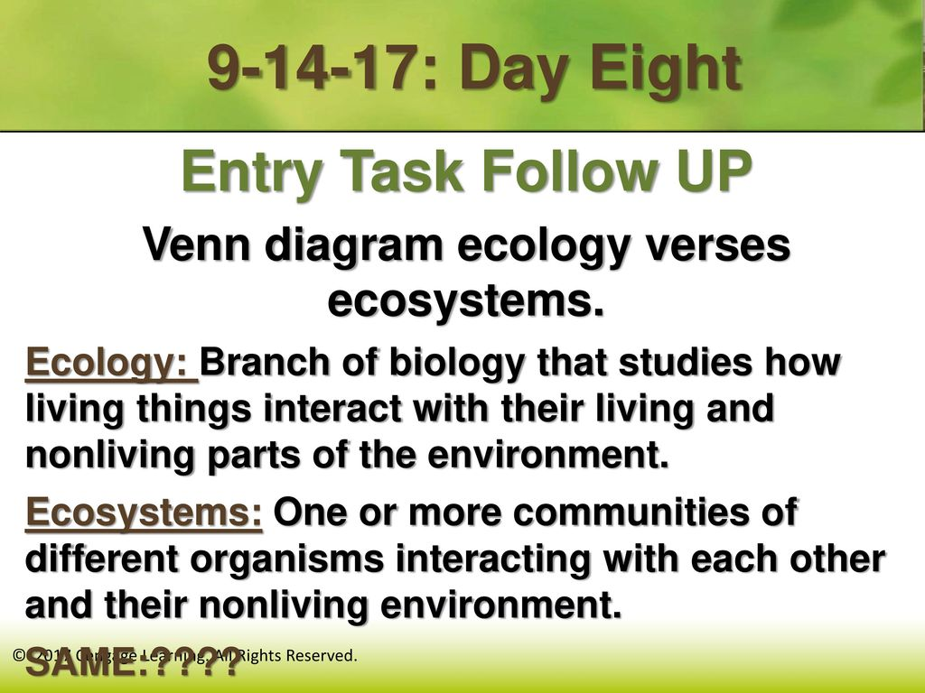 venn diagram ecology verses ecosystems