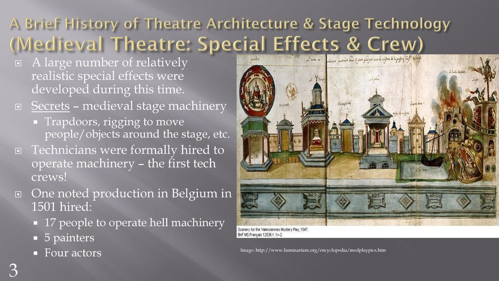 A Brief History of Theatre Architecture & Stage Technology