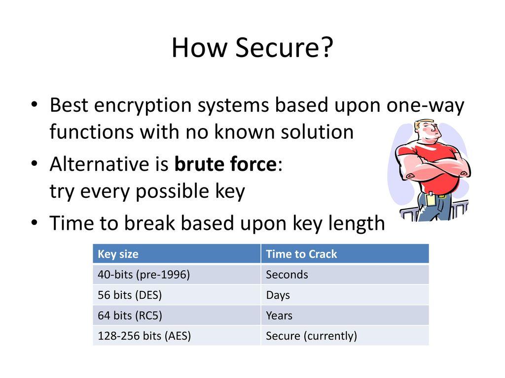 64 bit encryption crack time