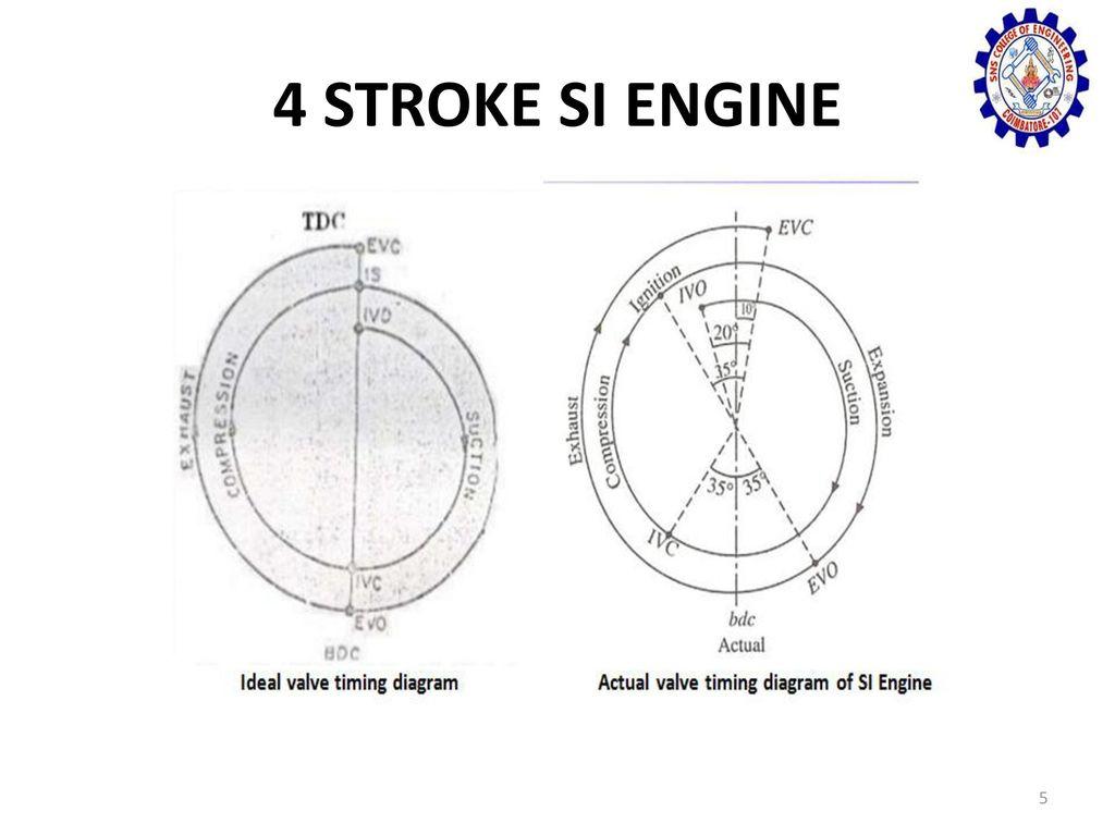Engineering Timing Diagram Wiring Library